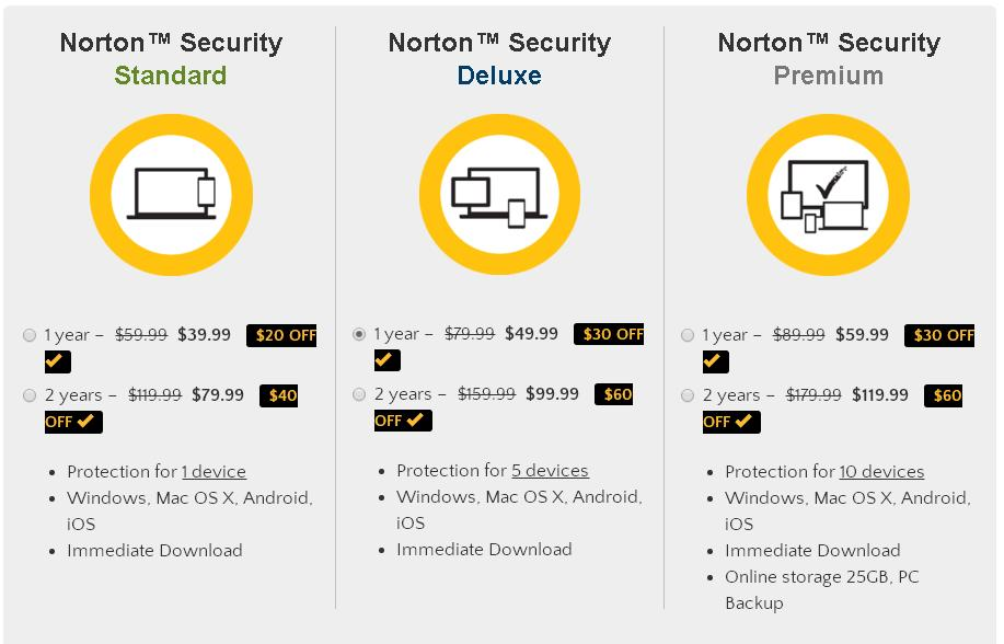 norton security premium computer antivirus software. Black Bedroom Furniture Sets. Home Design Ideas